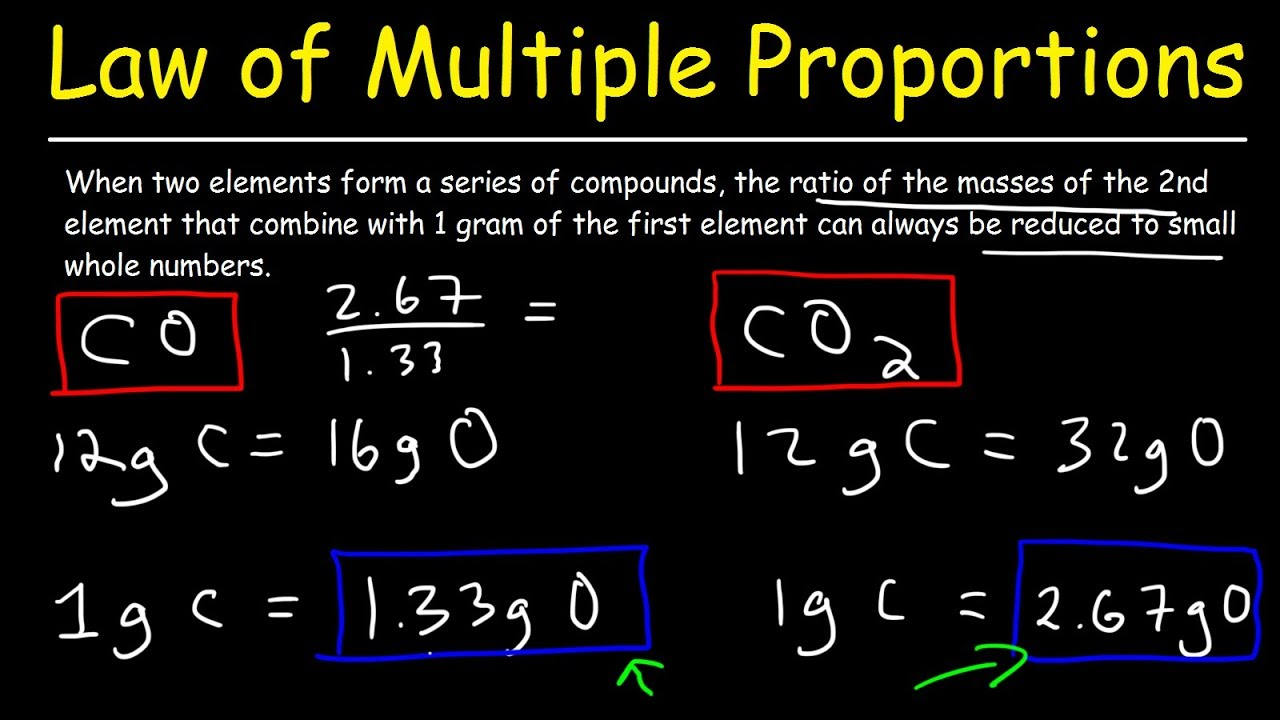 Law of multiple proportions practice problems chemistry examples law of multiple proportions practice problems chemistry examples fundamental chemical laws ibookread Read Online