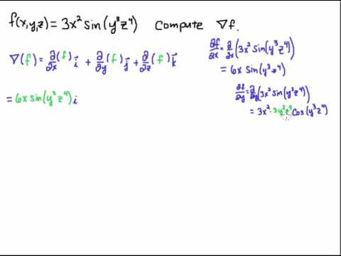 Gradient of a Scalar Function