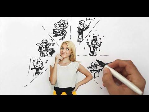Как быть востребованным на рынке труда через 10 лет?  Профориентация современных подростков