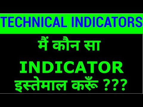 Technical Analysis Tip #1 - How to select a Leading or Lagging Indicator | HINDI