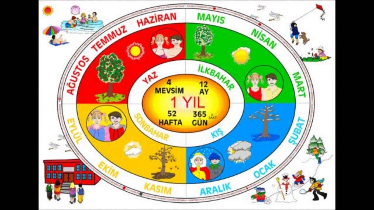 yılın ayları türkçe ile ilgili görsel sonucu