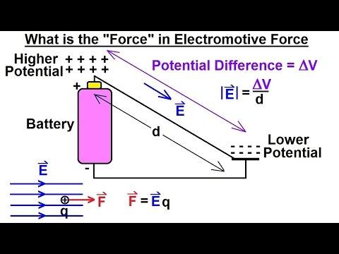 ELECTROMOTIVE FORCE PHYSICS EPUB DOWNLOAD