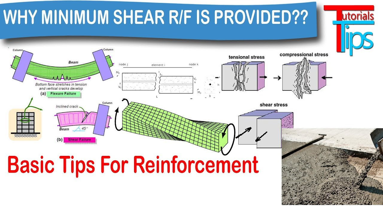Why Minimum Shear R F Provided Why Minimum Steel In
