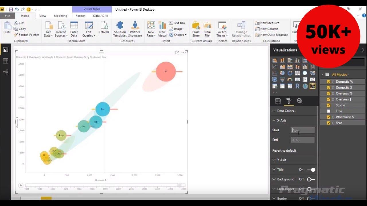 Power BI Custom Visuals  Impact Bubble Chart  YouTube
