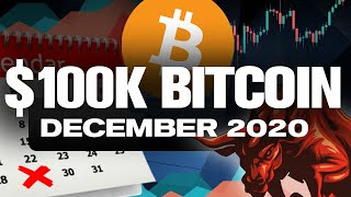 Coming Institutional Wave Will Push Bitcoin To 100k by December 2020