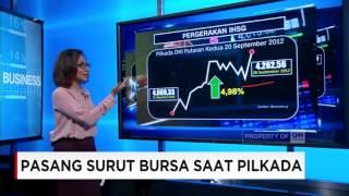Pasang Surut Bursa Saat Pilkada
