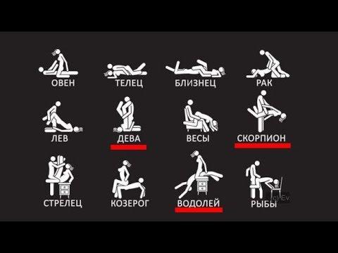Самые сексуальные знаки гароскопа