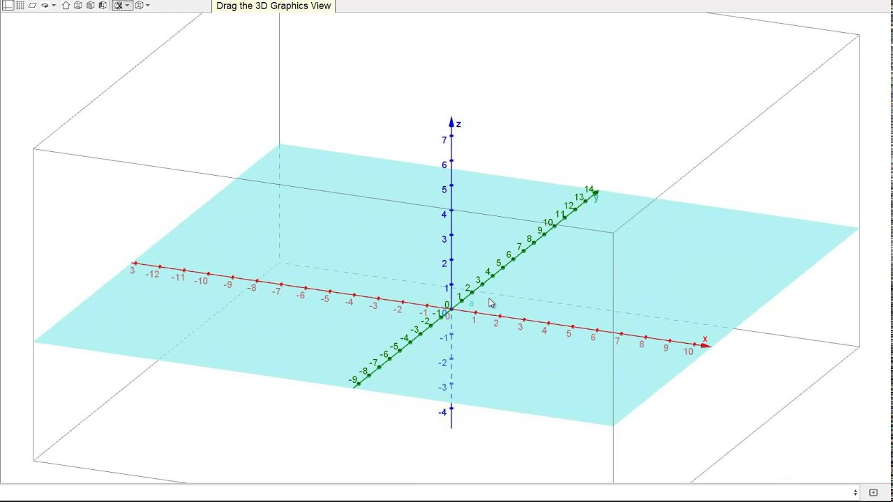 The Xyz Coordinate System