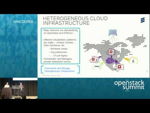 Telco NFV Management in a Distributed, Heterogeneous Cloud Infrastructure