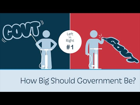 How Big Should Government Be? Left vs. Right #1
