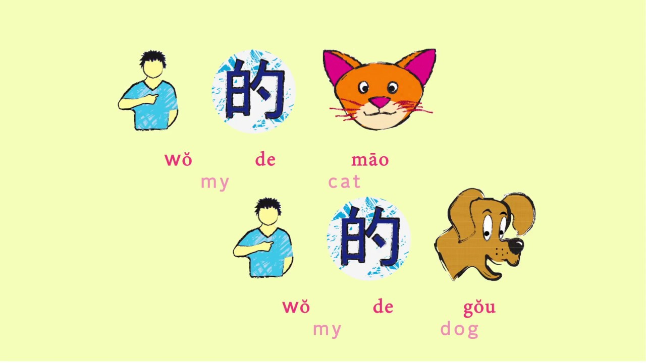 WO AI 我爱 | Original Mandarin Chinese song for kids by QTALK ...