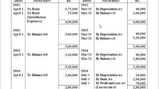 Depreciation: Straight line method or Original Cost method (Lecture - 2)