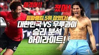 [분석] 한국 2-1 우루과이 하이라이트, 황의조의 움직임은 왜 특별한가?
