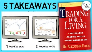 TRADING FOR A LIVING (BY DR ALEXANDER ELDER)
