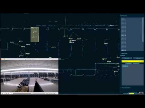 LiDAR Technologies - Tracking People (GC Airport)
