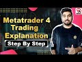 GET FREE! Forex Indicator Predictor v2 Forex Indicator ...