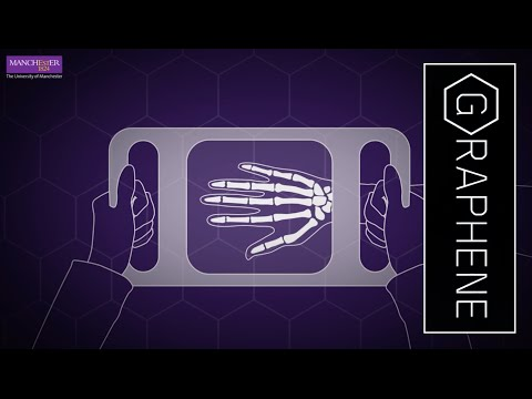 How conductive is graphene?