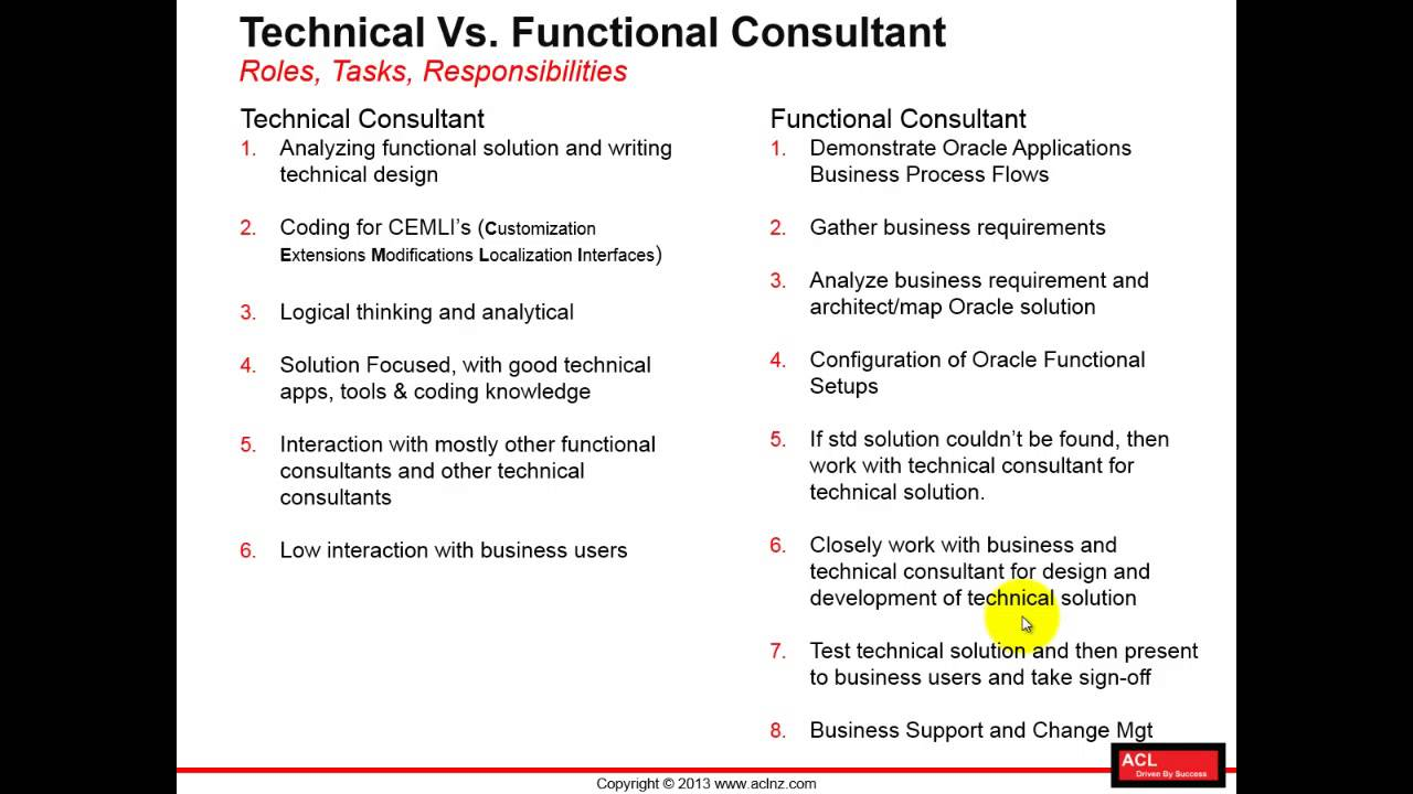 How to change Career from Oracle Technical to Functional Consultant  YouTube