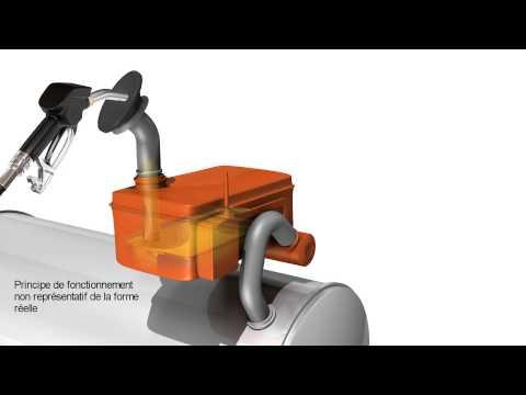 Fuel Tank Data Control System, CLIP PRES CORP FTDCS New Patent