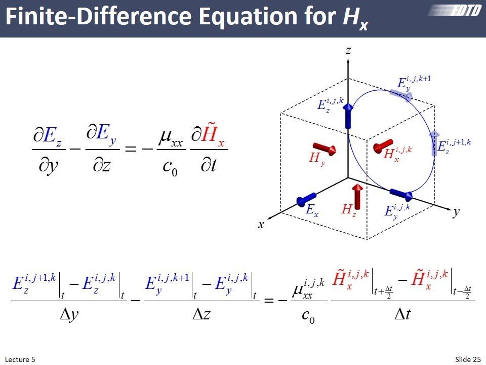 Lecture 5 (FDTD) -- Formulation of 1D FDTD