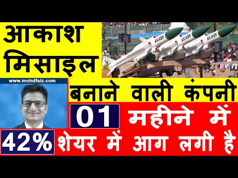 तेज़ी की संभावना | Share market strategies | Intraday trading strategies | stock market trading tips from YouTube · Duration:  6 minutes 39 seconds
