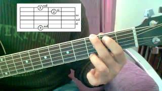Gitar Dersi - Sol Major (G) Akoru