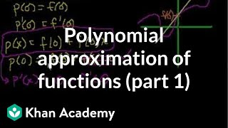 Polynomial approximation of functions (part 1)