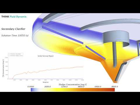 CFD for Wastewater Treatment: Simulation of Secondary Clarifier