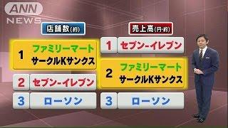 ファミマとユニーが統合協議 店舗数は業界1位へ(15/03/06)