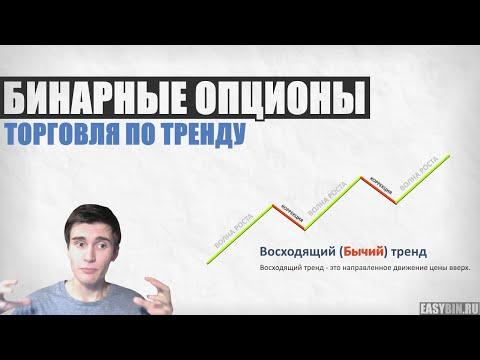 Тренд на бинарных опционах. Торговля по тренду бинарные опционы.