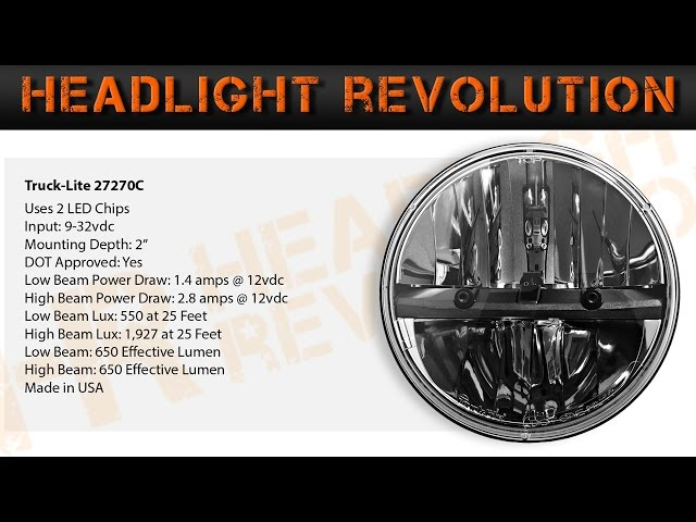 Truck Lite Led Headlight Wiring Diagram Breaker Box 27270c 7 Round Reflector Housing Revolution