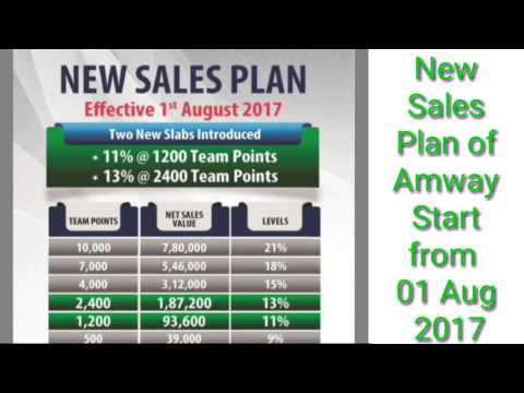 amway sale and planning
