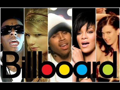 Billboard Hot 100 - Top 100 Songs of Year-End 2008