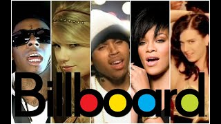 Billboard Hot 100 - Top 100 Songs of Year-End 2008