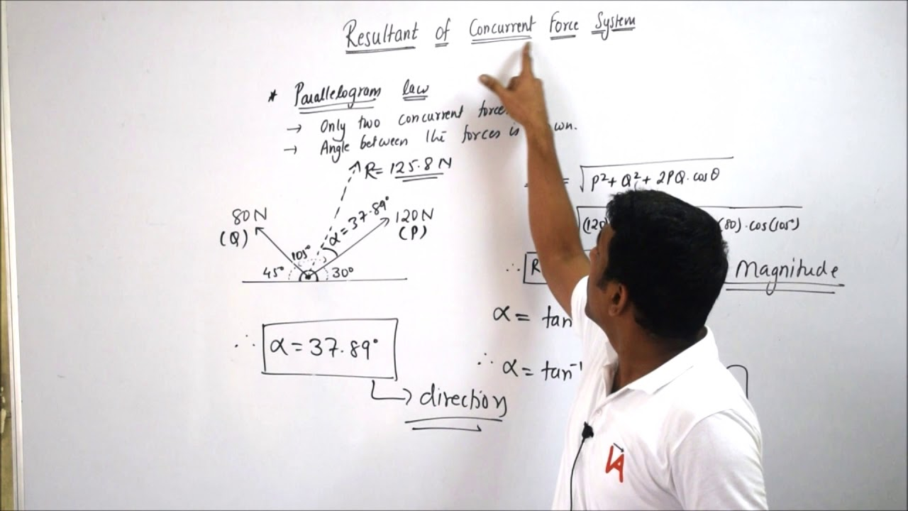 Lecture 5: Resultant of Concurrent Force System (Part 1)