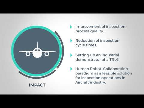 CROINSPECT: Collaborative robotics for aeronautical inspection