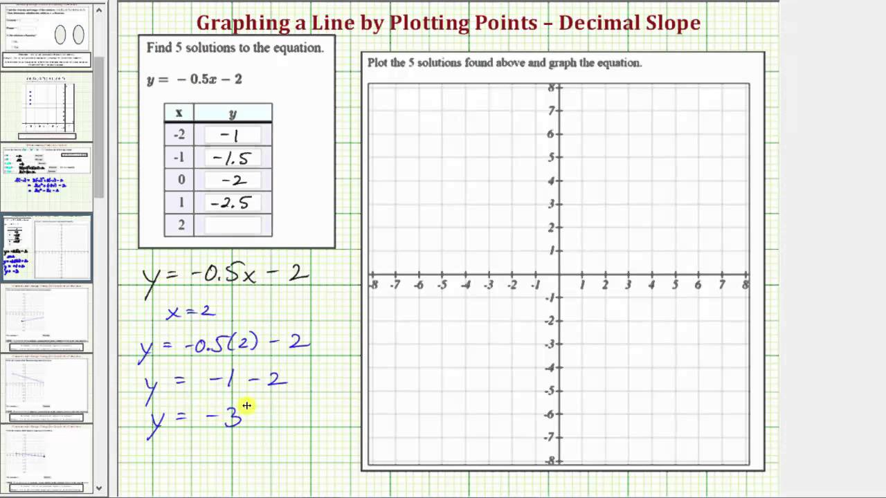 Ex: Graph A Linear Equation With A Decimal Slope Using A Table Of Values