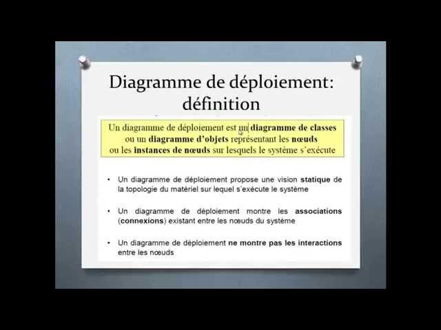 Diagramme de navigation et  diagramme déploiement