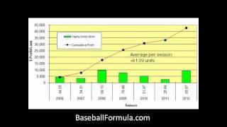 MLB Underdogs System - Amazing Baseball Formula