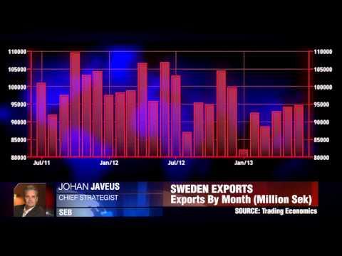 SEB On Swedish Economy