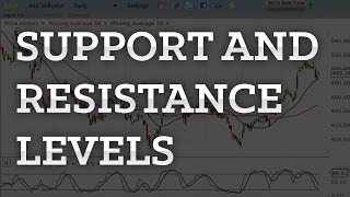 Support And Resistance Levels Explained Simply In 3 Minutes
