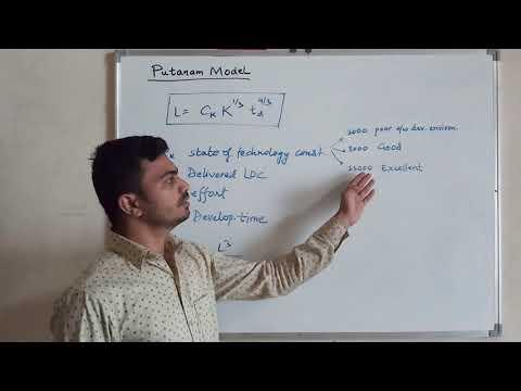 lect-29-putnam-model-for-cost-estimation