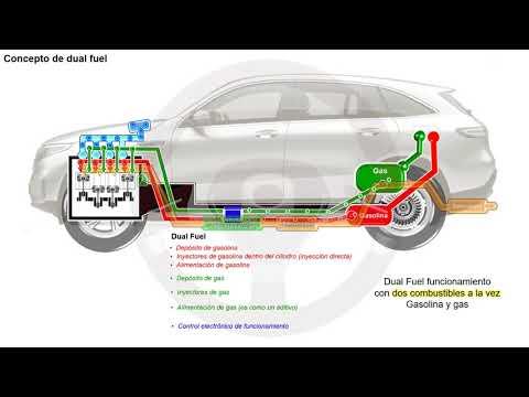 Motor dual fuel de hidrógeno y mezcla pobre de gasolina (3/5)