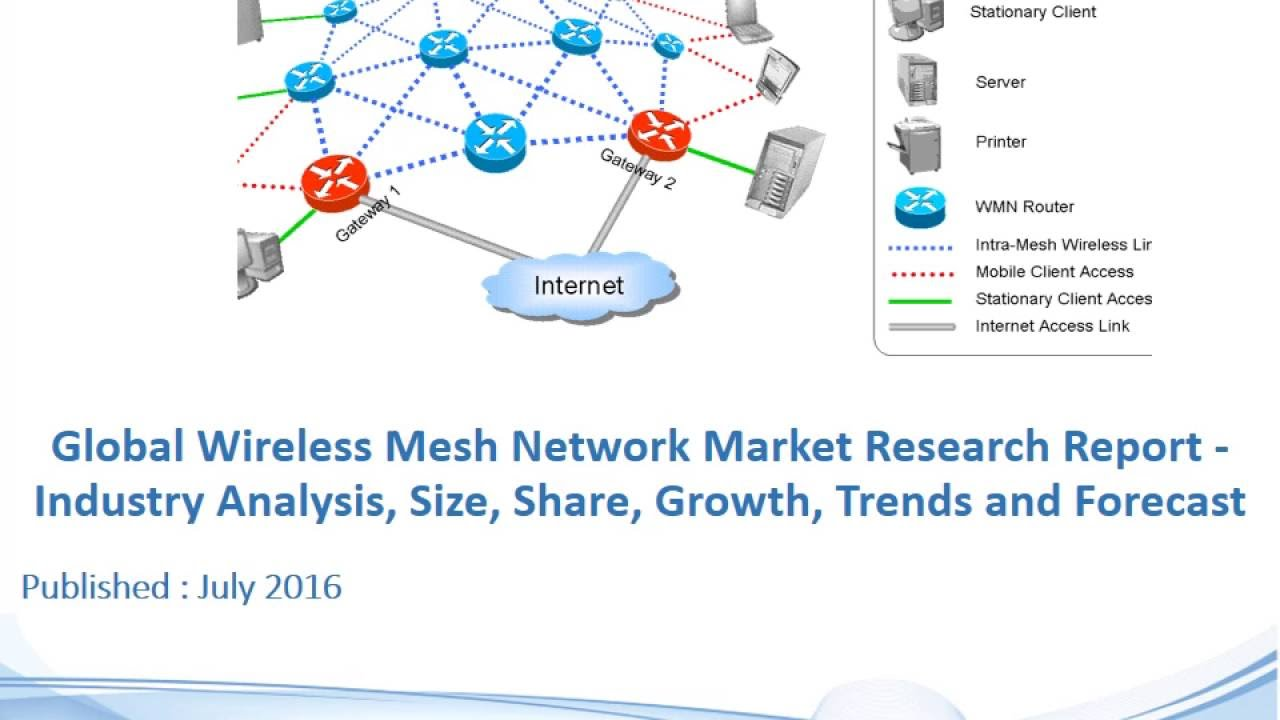 wireless mesh network market research report upto 2022 [ 1280 x 720 Pixel ]