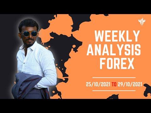 Forex Weekly Analysis 25 to 29/10/2021   Forex Trading Tamil   Forex Technical Analysis   FxChandru