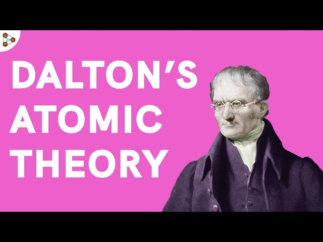 Dalton's Atomic Theory - CBSE 9
