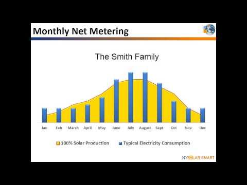 Solar Net Metering 101 for Residential