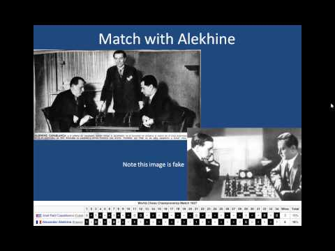 The Life and Chess of Jose Raul Capablanca