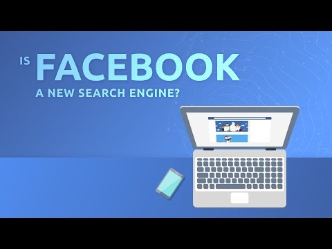 How Is Content Being Discovered On Facebook And Google? Social Media Minute