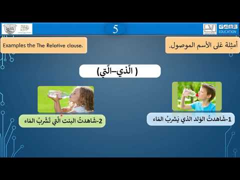 الأسماء الموصولة Arabic For Non Arabs Grade 6  The Relative Pronouns